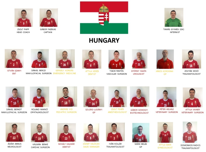 HungaryM
