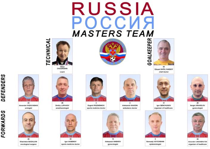 RussiaV